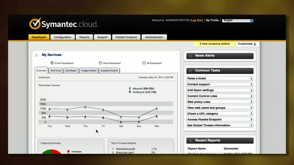 Screenshot of Symantec cloud overview